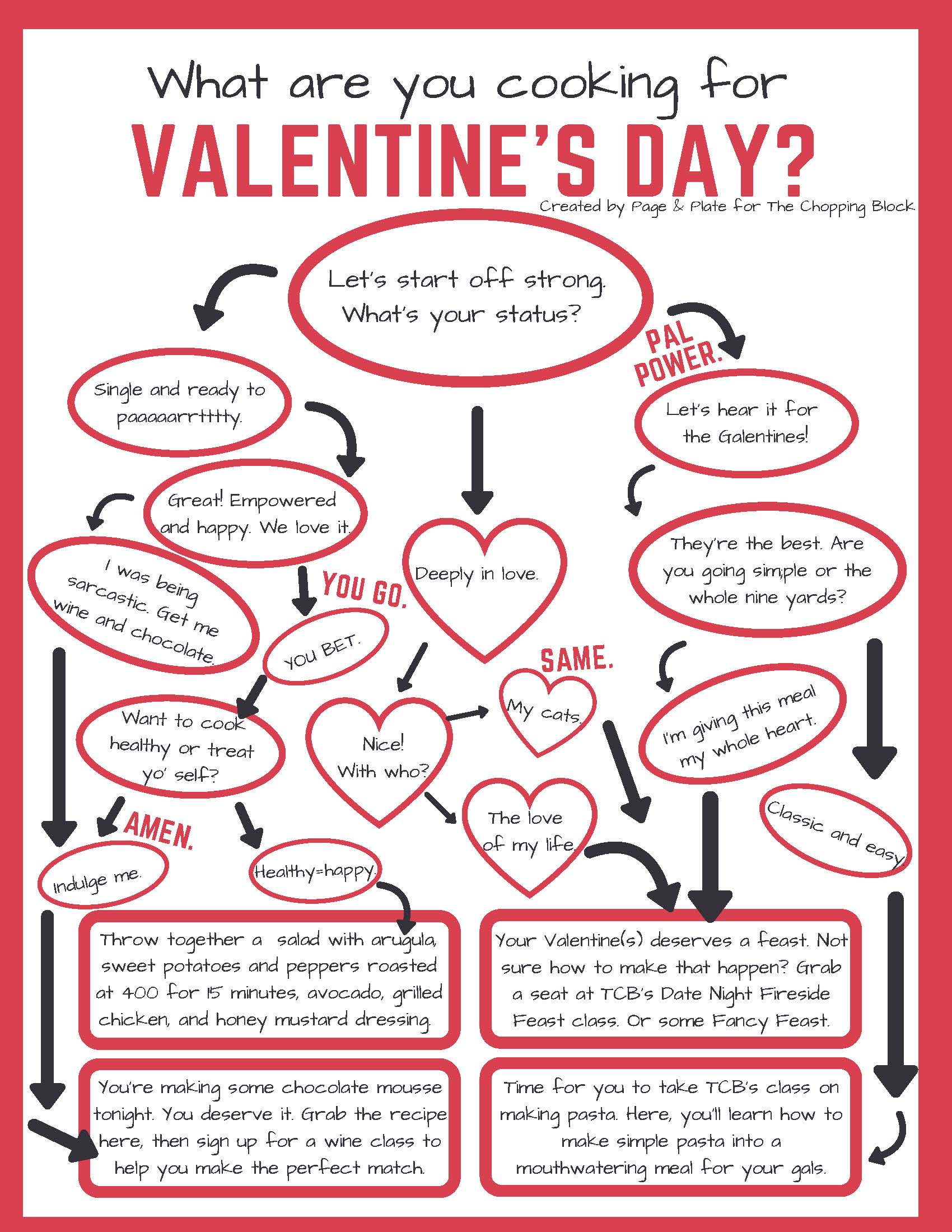What are you cooking for Valentine's Day_ (4)