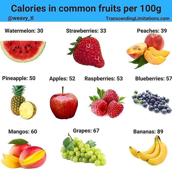 fruitinfographic